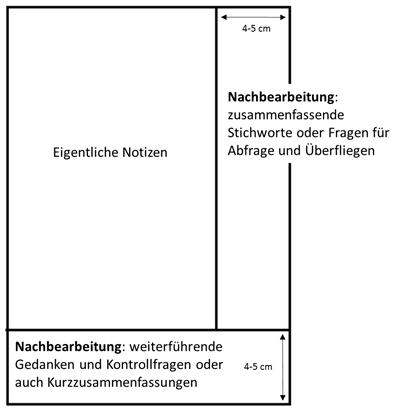 Vorlesungsnotizen – Hochschuldidaktische Arbeitsstelle – Technische ...